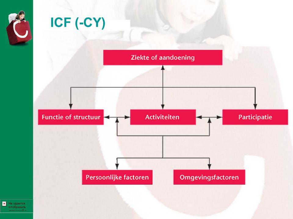 Aandoening ↓ Stoornissen in de functies (Klinisch beeld) ↓ Beperkingen capaciteiten ↓ Extra zorg: blijvend en stabiel in de tijd bij blijvende en stabiele aandoeningen