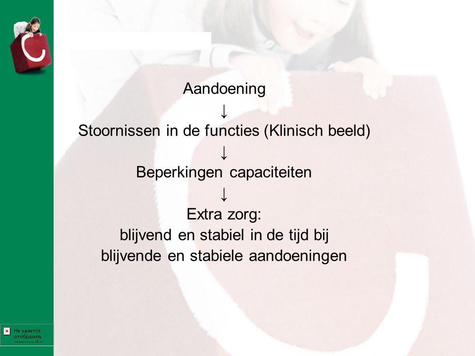 Aandoening ↓ Stoornissen in de functies (Klinisch beeld) ↓ Beperkingen capaciteiten ↓ Extra zorg: blijvend en stabiel in de tijd bij blijvende en stab