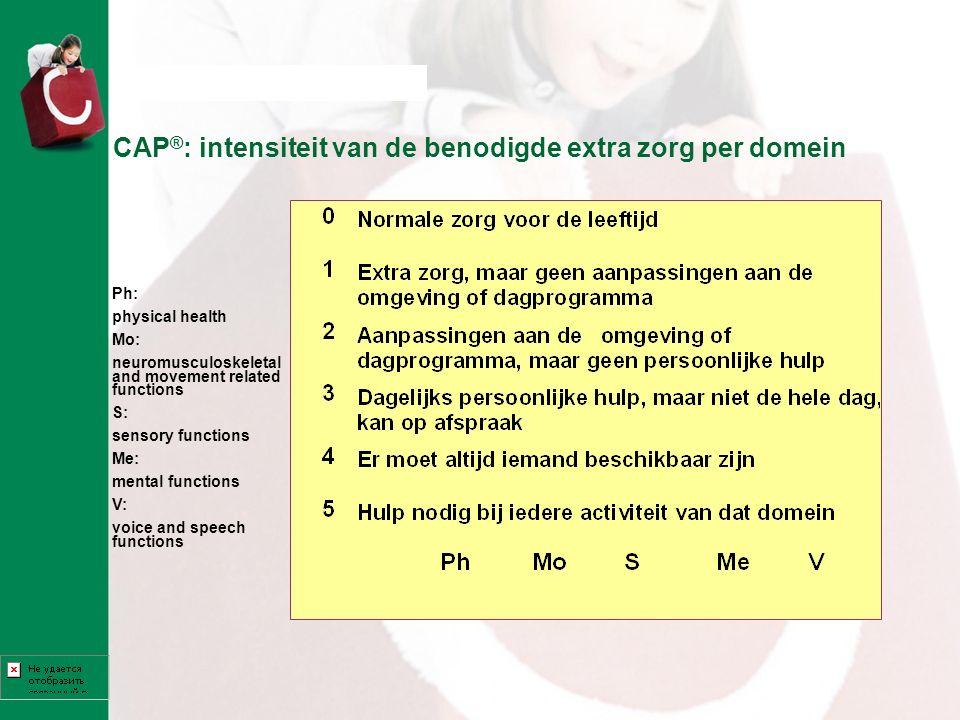 Voorbeeld: kind met spina bifida (SB) CAP: Ph 2: Katheteriseren, colonspoelen: aanpassing dagprogramma Mo 3: Paresen: op afspraak deel van de dag hulp S 1: Sensibiliteit benen afwezig: leefregel Me 0: Leeftijdsadequaat V 0: Praat goed verstaanbaar