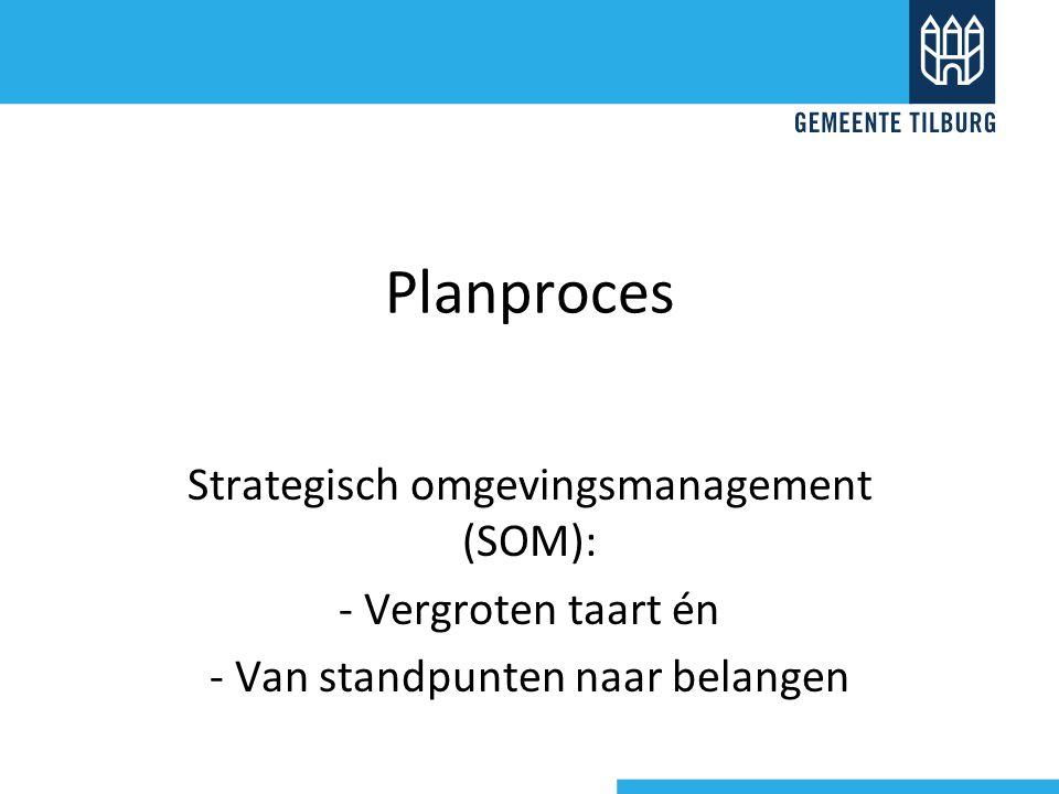 Planproces Strategisch omgevingsmanagement (SOM): - Vergroten taart én - Van standpunten naar belangen