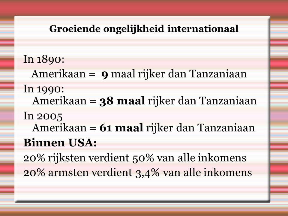 Groeiende ongelijkheid internationaal In 1890: Amerikaan = 9 maal rijker dan Tanzaniaan In 1990: Amerikaan = 38 maal rijker dan Tanzaniaan In 2005 Amerikaan = 61 maal rijker dan Tanzaniaan Binnen USA: 20% rijksten verdient 50% van alle inkomens 20% armsten verdient 3,4% van alle inkomens