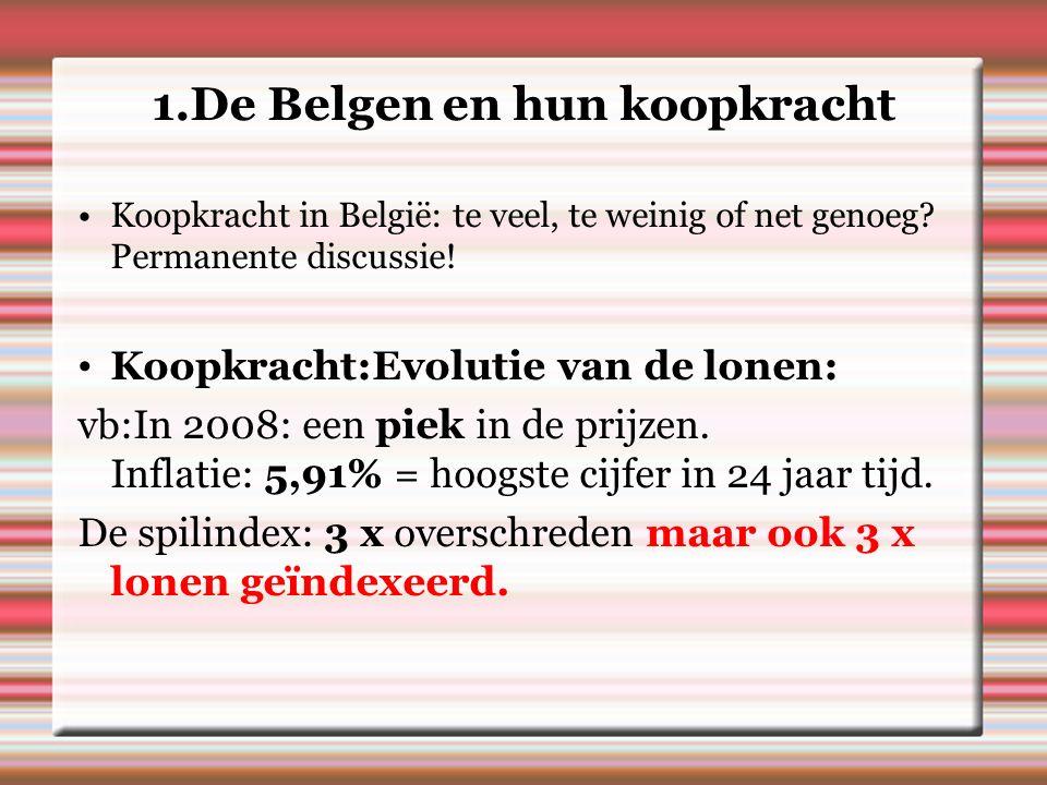 1.De Belgen en hun koopkracht Koopkracht in België: te veel, te weinig of net genoeg.