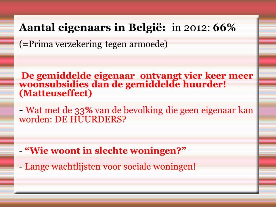 Aantal eigenaars in België: in 2012: 66% (=Prima verzekering tegen armoede) De gemiddelde eigenaar ontvangt vier keer meer woonsubsidies dan de gemiddelde huurder.