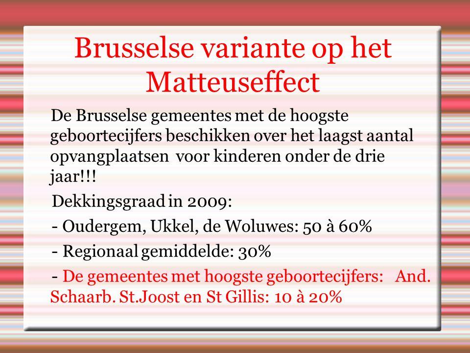 Brusselse variante op het Matteuseffect De Brusselse gemeentes met de hoogste geboortecijfers beschikken over het laagst aantal opvangplaatsen voor kinderen onder de drie jaar!!.