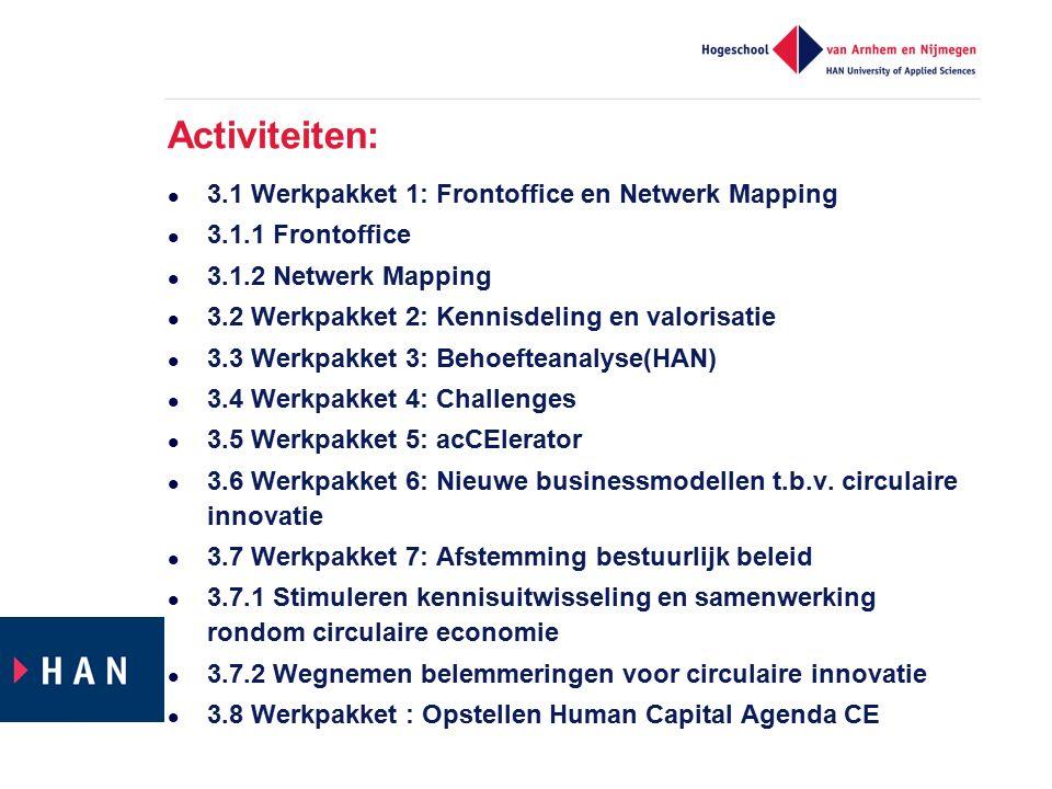 Activiteiten: 3.1 Werkpakket 1: Frontoffice en Netwerk Mapping 3.1.1 Frontoffice 3.1.2 Netwerk Mapping 3.2 Werkpakket 2: Kennisdeling en valorisatie 3