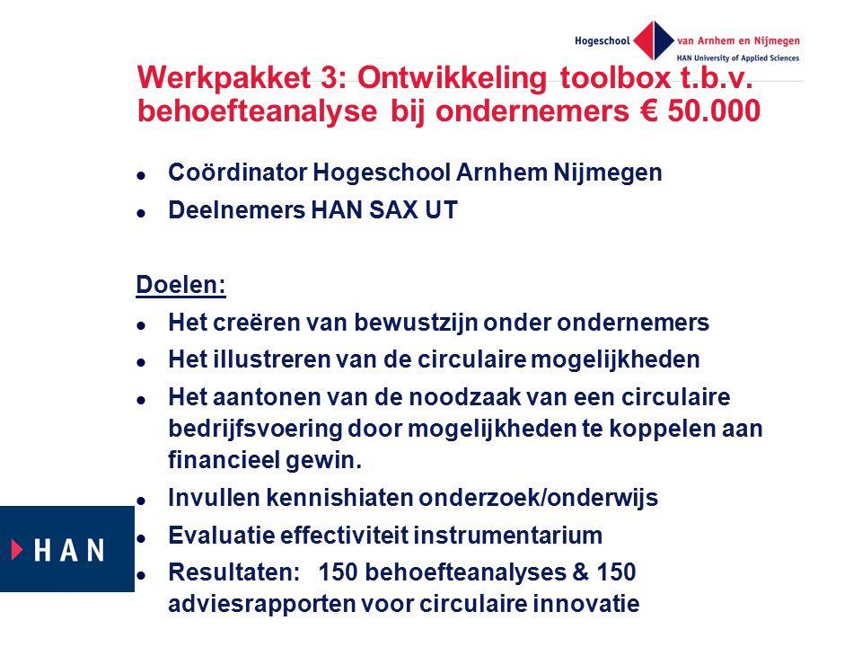 Werkpakket 3: Ontwikkeling toolbox t.b.v. behoefteanalyse bij ondernemers € 50.000 Coördinator Hogeschool Arnhem Nijmegen Deelnemers HAN SAX UT Doelen