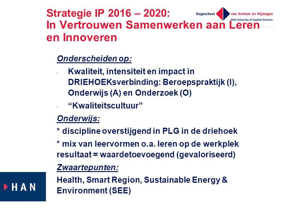 Strategie IP 2016 – 2020: In Vertrouwen Samenwerken aan Leren en Innoveren Onderscheiden op: - Kwaliteit, intensiteit en impact in DRIEHOEKsverbinding: Beroepspraktijk (I), Onderwijs (A) en Onderzoek (O) - Kwaliteitscultuur Onderwijs: * discipline overstijgend in PLG in de driehoek * mix van leervormen o.a.