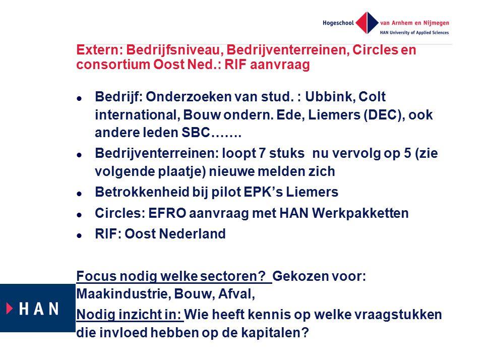 Extern: Bedrijfsniveau, Bedrijventerreinen, Circles en consortium Oost Ned.: RIF aanvraag Bedrijf: Onderzoeken van stud. : Ubbink, Colt international,