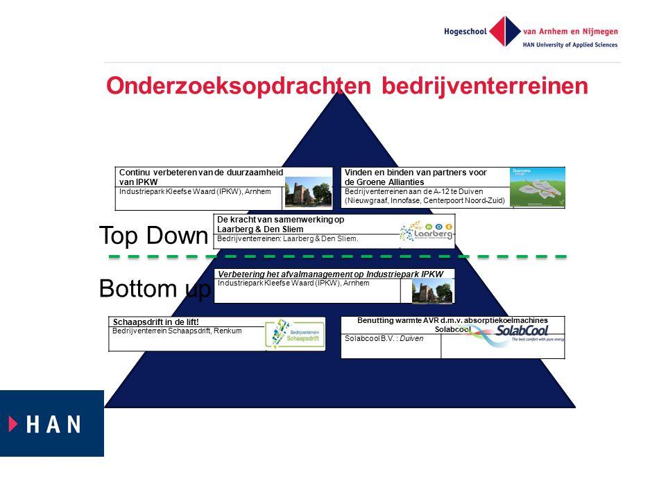Onderzoeksopdrachten bedrijventerreinen Continu verbeteren van de duurzaamheid van IPKW Industriepark Kleefse Waard (IPKW), Arnhem De kracht van samenwerking op Laarberg & Den Sliem Bedrijventerreinen: Laarberg & Den Sliem.