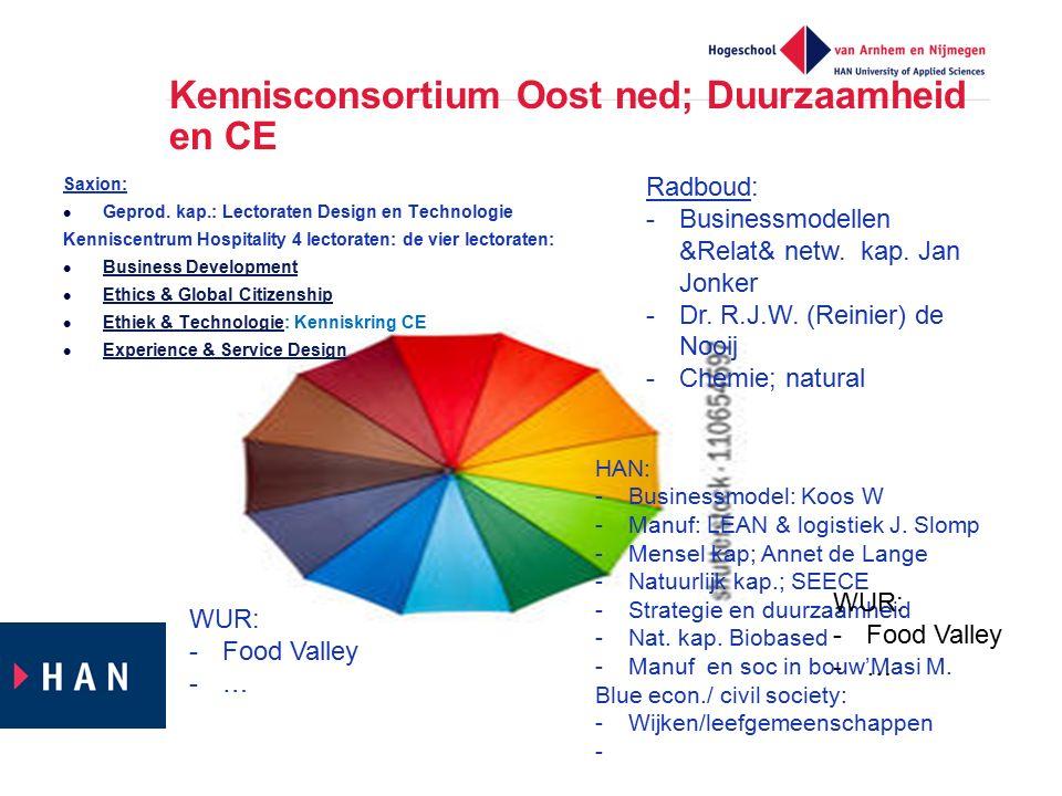Kennisconsortium Oost ned; Duurzaamheid en CE HAN: -Businessmodel: Koos W -Manuf: LEAN & logistiek J. Slomp -Mensel kap; Annet de Lange -Natuurlijk ka