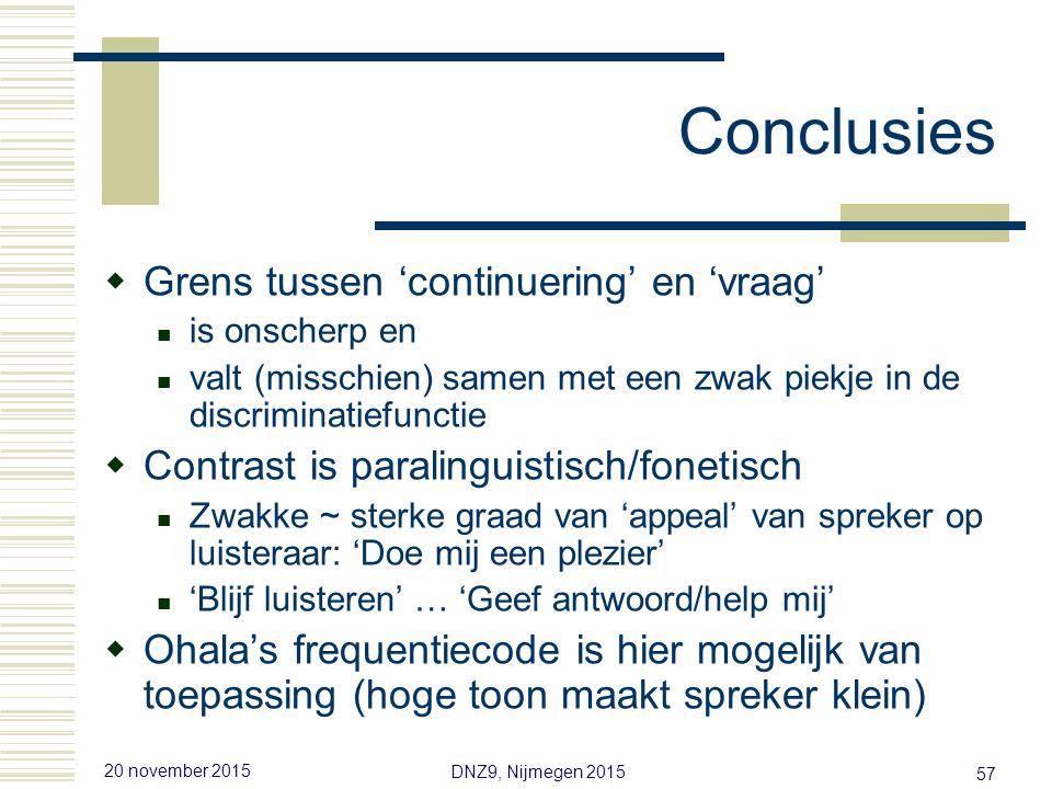 20 november 2015 DNZ9, Nijmegen 2015 56 Conclusies  Grens tussen 'bevel' en 'geen-bevel' is goed gedefinieerd en valt samen met een enorme piek in de discriminatiefunctie  Dus: Categoriale perceptie Contrast is taalkundig/fonologisch