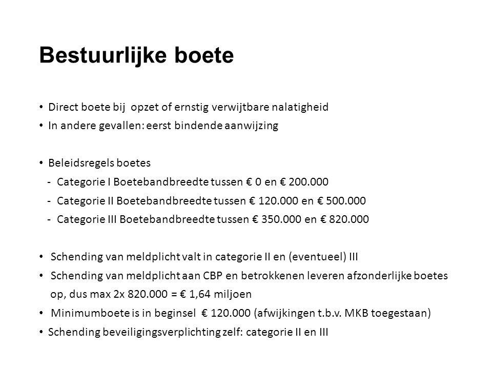 Bestuurlijke boete Direct boete bij opzet of ernstig verwijtbare nalatigheid In andere gevallen: eerst bindende aanwijzing Beleidsregels boetes - Categorie I Boetebandbreedte tussen € 0 en € 200.000 - Categorie II Boetebandbreedte tussen € 120.000 en € 500.000 - Categorie III Boetebandbreedte tussen € 350.000 en € 820.000 Schending van meldplicht valt in categorie II en (eventueel) III Schending van meldplicht aan CBP en betrokkenen leveren afzonderlijke boetes op, dus max 2x 820.000 = € 1,64 miljoen Minimumboete is in beginsel € 120.000 (afwijkingen t.b.v.