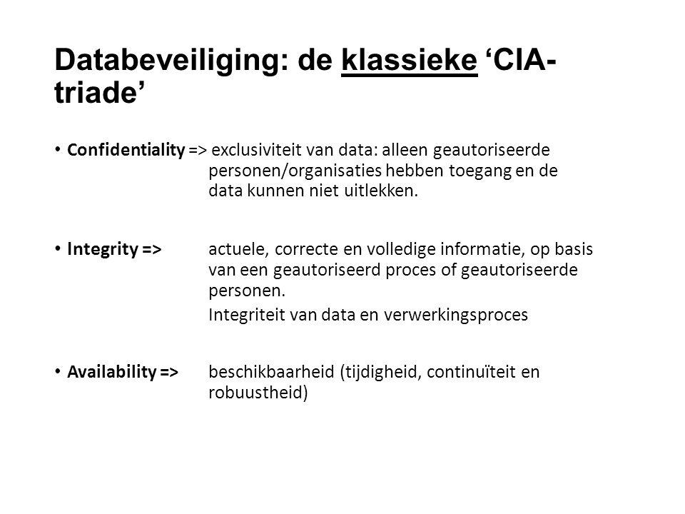 Databeveiliging: de klassieke 'CIA- triade' Confidentiality => exclusiviteit van data: alleen geautoriseerde personen/organisaties hebben toegang en d