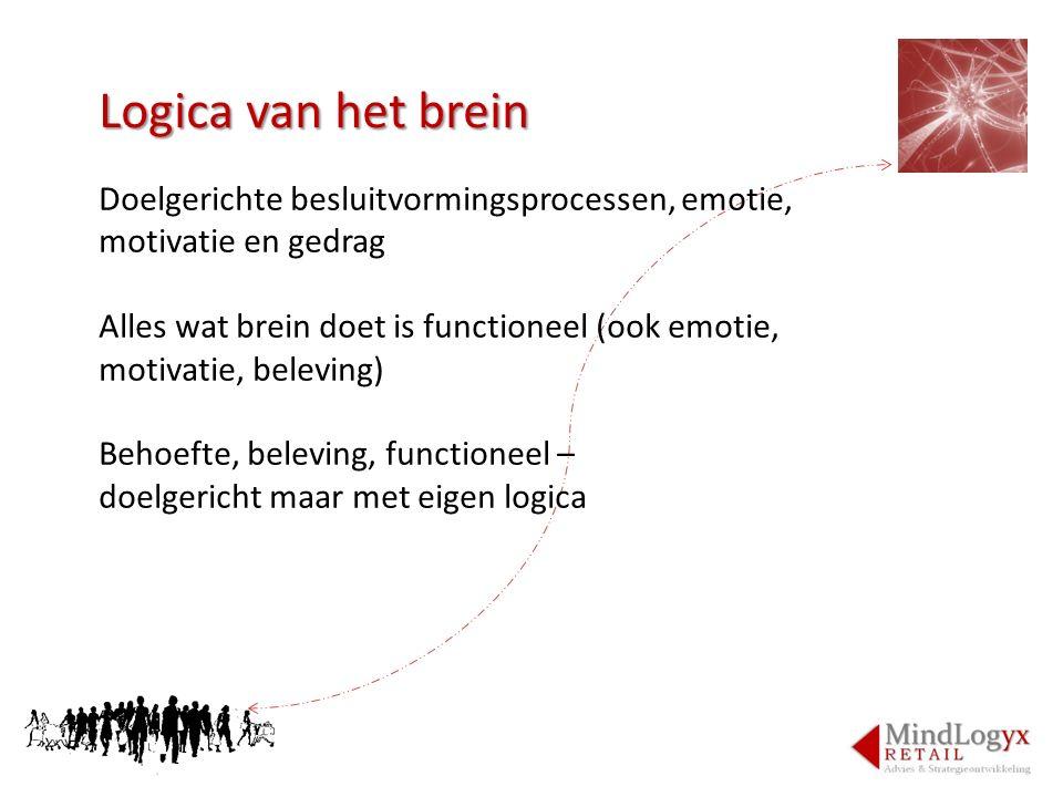 Logica van het brein Doelgerichte besluitvormingsprocessen, emotie, motivatie en gedrag Alles wat brein doet is functioneel (ook emotie, motivatie, be