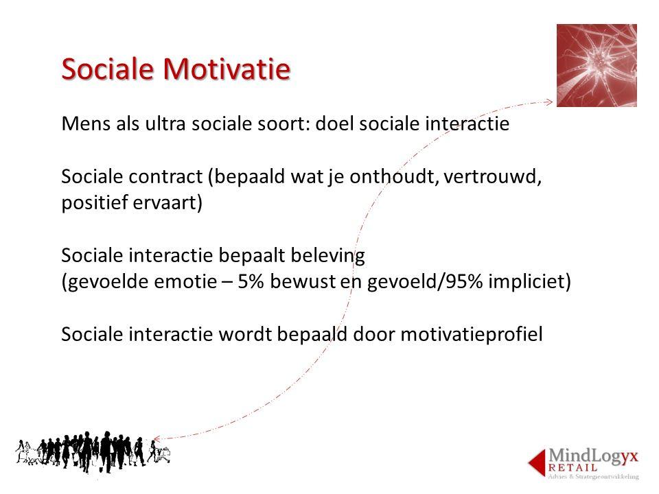 Sociale Motivatie Mens als ultra sociale soort: doel sociale interactie Sociale contract (bepaald wat je onthoudt, vertrouwd, positief ervaart) Social