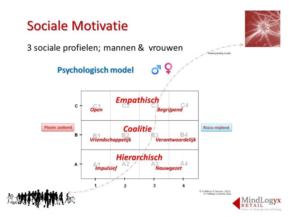 Sociale Motivatie 3 sociale profielen; mannen & vrouwen