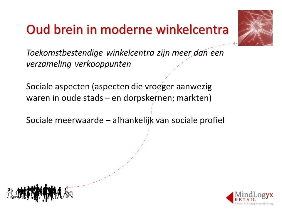 Oud brein in moderne winkelcentra Toekomstbestendige winkelcentra zijn meer dan een verzameling verkooppunten Sociale aspecten (aspecten die vroeger a