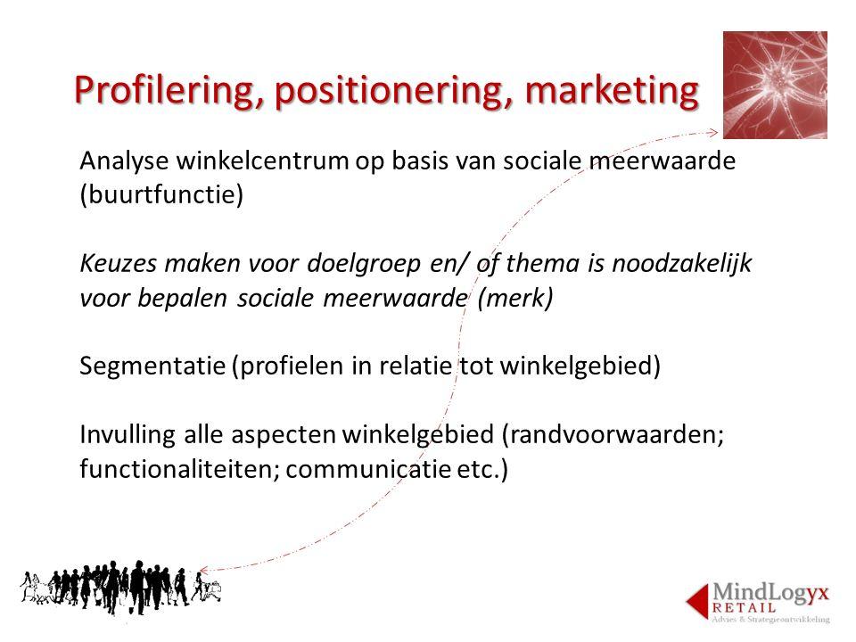 Profilering, positionering, marketing Analyse winkelcentrum op basis van sociale meerwaarde (buurtfunctie) Keuzes maken voor doelgroep en/ of thema is
