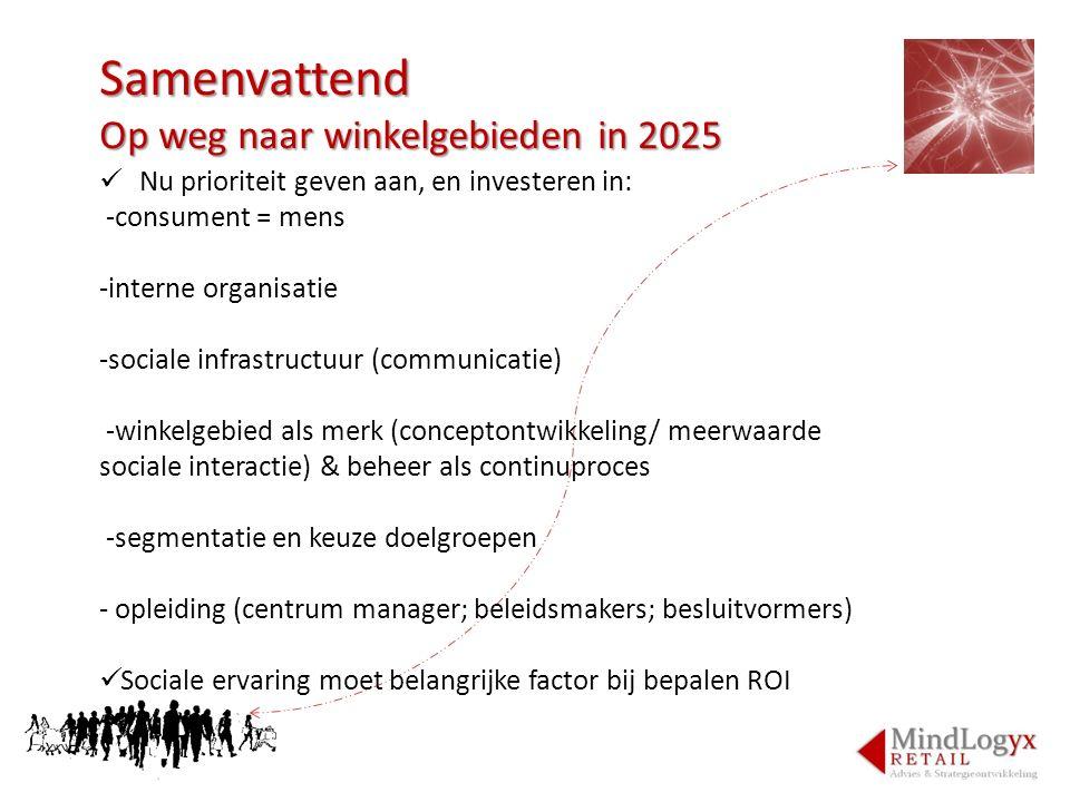 Samenvattend Op weg naar winkelgebieden in 2025 Nu prioriteit geven aan, en investeren in: -consument = mens -interne organisatie -sociale infrastruct