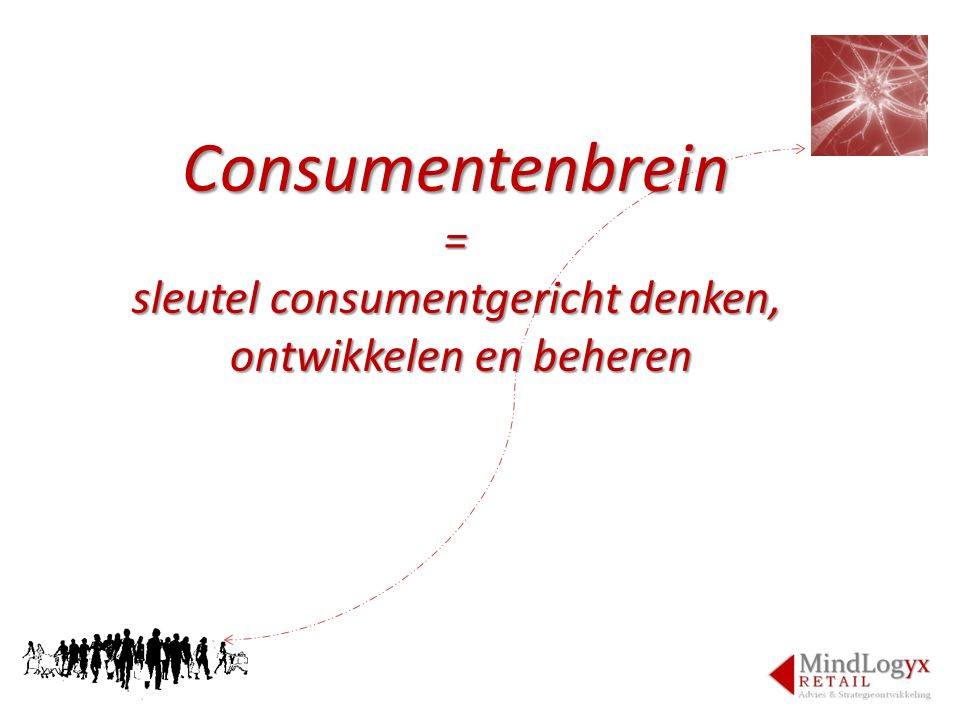 Nieuw wetenschappelijk inzicht Consument = mens (die koopt) Logica van het consumentenbrein (mensen brein) de consument (mens) verandert niet, de omgeving verandert