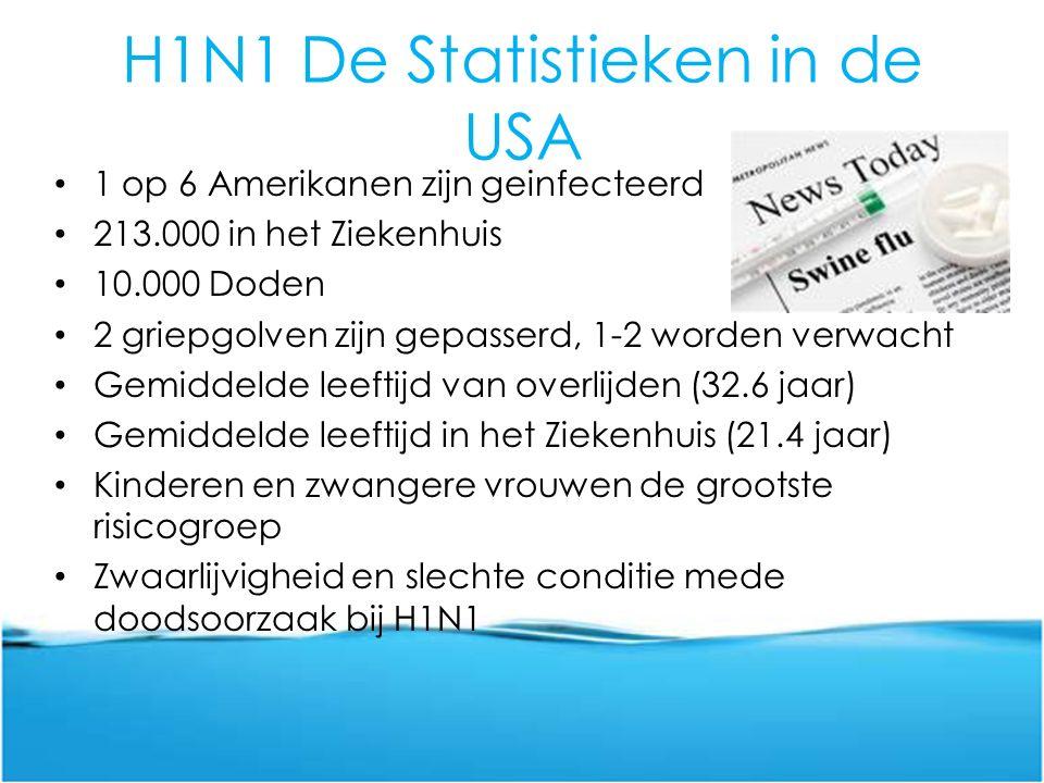 H1N1 De Statistieken in de USA 1 op 6 Amerikanen zijn geinfecteerd 213.000 in het Ziekenhuis 10.000 Doden 2 griepgolven zijn gepasserd, 1-2 worden ver