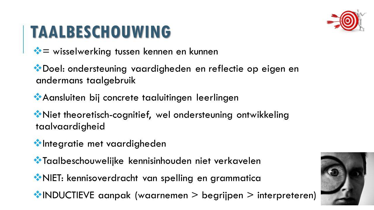 TAALBESCHOUWING  = wisselwerking tussen kennen en kunnen  Doel: ondersteuning vaardigheden en reflectie op eigen en andermans taalgebruik  Aansluit
