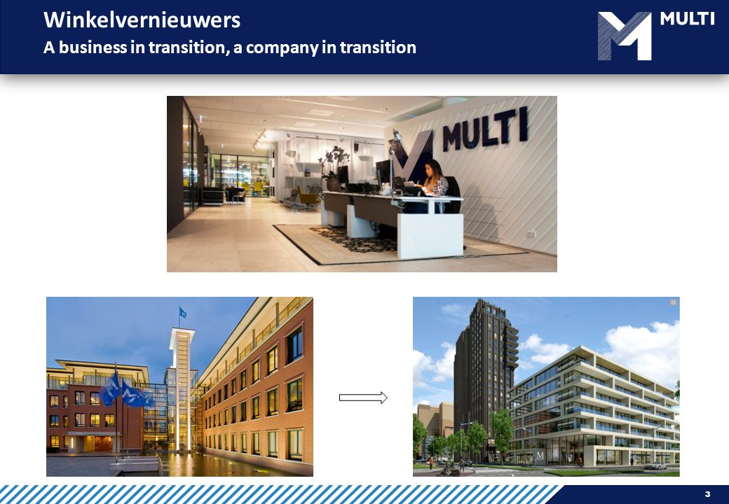 3 Winkelvernieuwers A business in transition, a company in transition