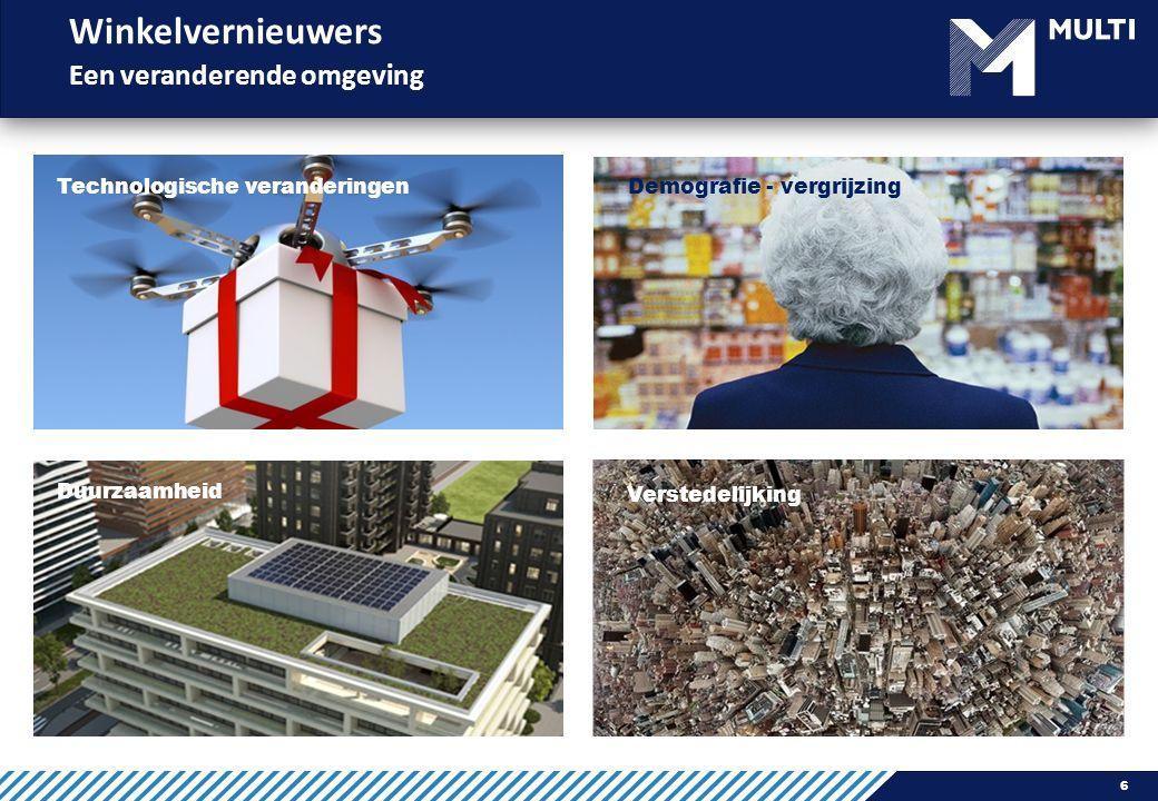 6 Winkelvernieuwers Een veranderende omgeving Technologische veranderingenDemografie - vergrijzing Duurzaamheid Verstedelijking