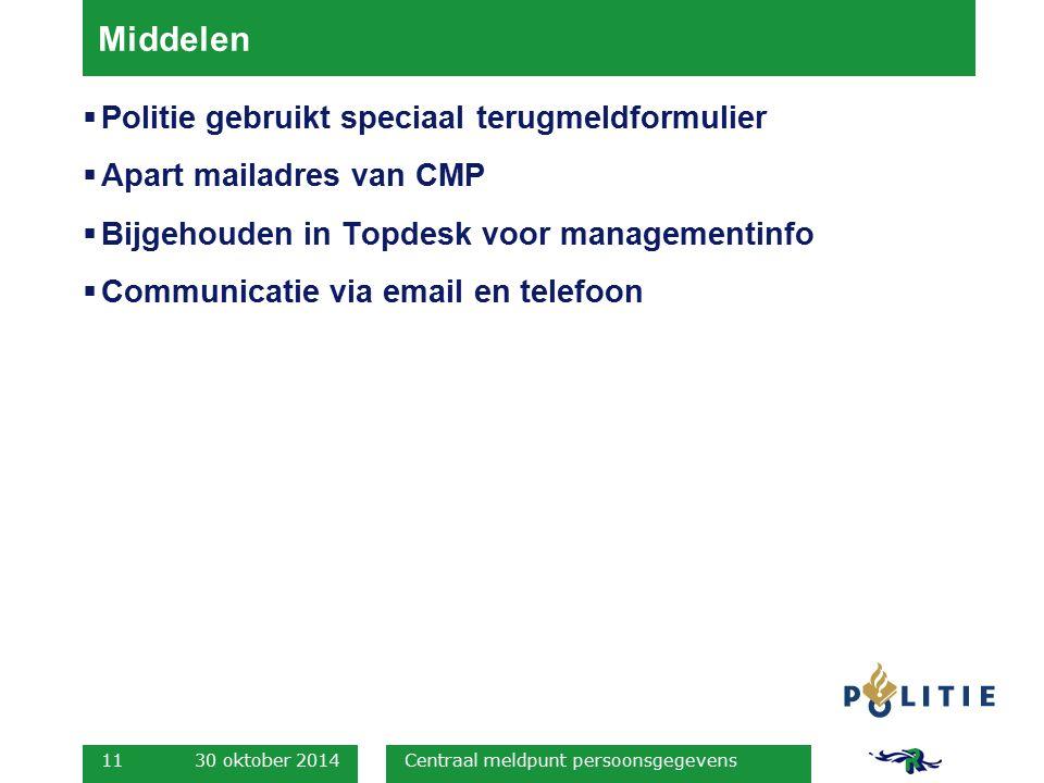 Middelen  Politie gebruikt speciaal terugmeldformulier  Apart mailadres van CMP  Bijgehouden in Topdesk voor managementinfo  Communicatie via emai