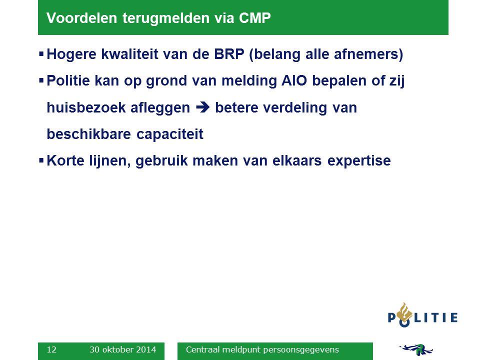 Voordelen terugmelden via CMP  Hogere kwaliteit van de BRP (belang alle afnemers)  Politie kan op grond van melding AIO bepalen of zij huisbezoek af