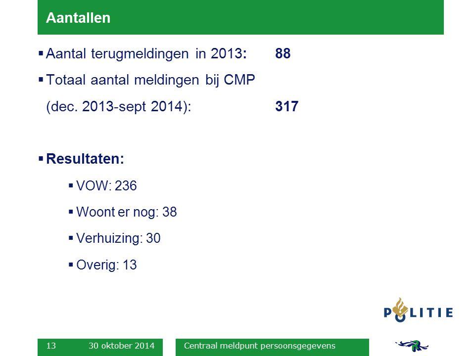 Aantallen  Aantal terugmeldingen in 2013: 88  Totaal aantal meldingen bij CMP (dec. 2013-sept 2014): 317  Resultaten:  VOW: 236  Woont er nog: 38