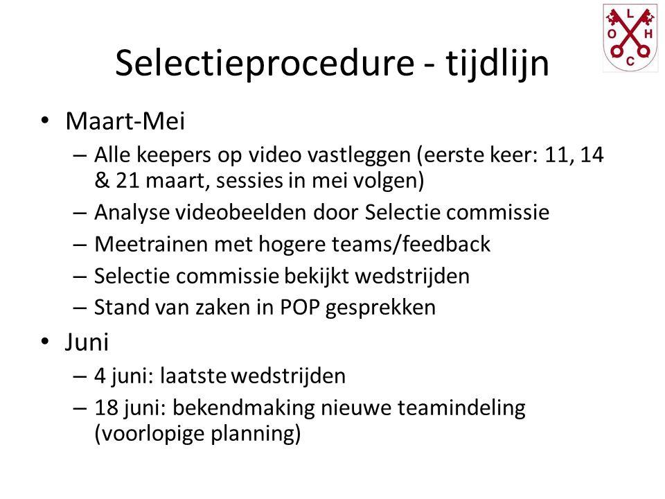 Selectieprocedure - tijdlijn Maart-Mei – Alle keepers op video vastleggen (eerste keer: 11, 14 & 21 maart, sessies in mei volgen) – Analyse videobeeld