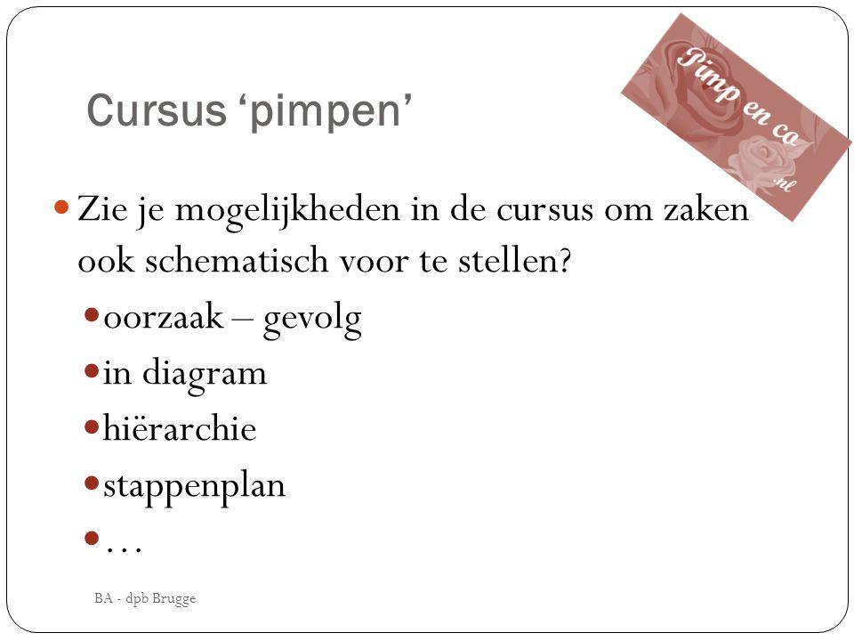 Cursus 'pimpen' Zie je mogelijkheden in de cursus om zaken ook schematisch voor te stellen? oorzaak – gevolg in diagram hiërarchie stappenplan … BA -
