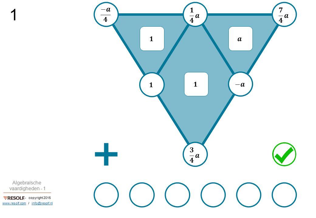 - copyright 2015 Algebraïsche vaardigheden - 1 www.resolf.comwww.resolf.com / info@resolf.nlinfo@resolf.nl 1