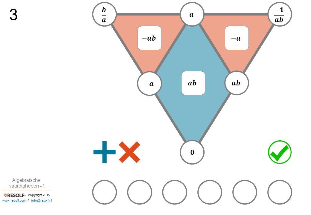 - copyright 2015 Algebraïsche vaardigheden - 1 www.resolf.comwww.resolf.com / info@resolf.nlinfo@resolf.nl 0 3