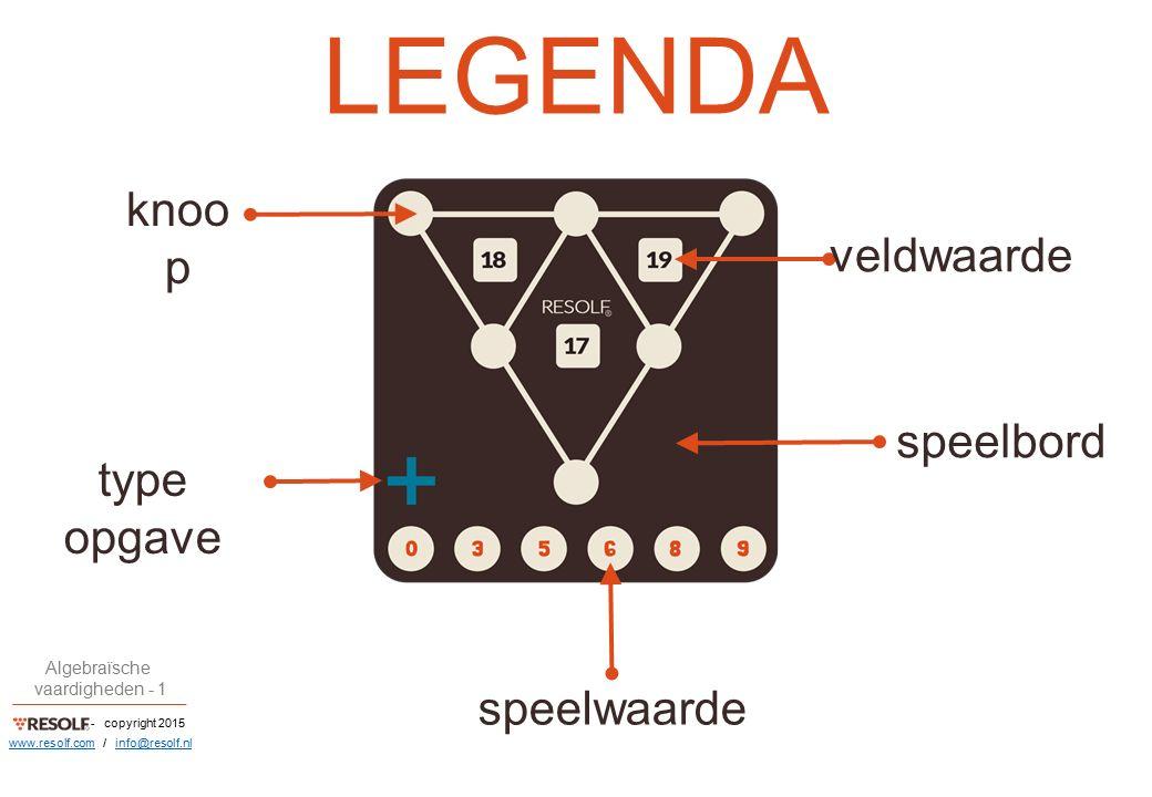 - copyright 2015 Algebraïsche vaardigheden - 1 www.resolf.comwww.resolf.com / info@resolf.nlinfo@resolf.nl LEGENDA knoo p veldwaarde speelwaarde type opgave speelbord