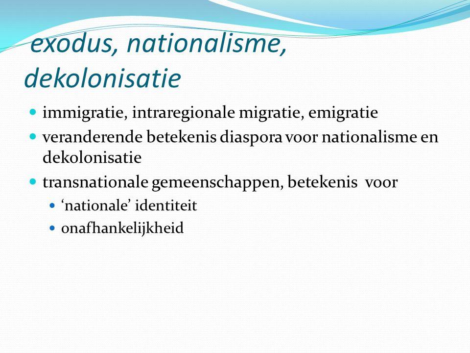 exodus, nationalisme, dekolonisatie immigratie, intraregionale migratie, emigratie veranderende betekenis diaspora voor nationalisme en dekolonisatie transnationale gemeenschappen, betekenis voor 'nationale' identiteit onafhankelijkheid