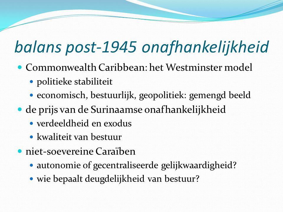 balans post-1945 onafhankelijkheid Commonwealth Caribbean: het Westminster model politieke stabiliteit economisch, bestuurlijk, geopolitiek: gemengd beeld de prijs van de Surinaamse onafhankelijkheid verdeeldheid en exodus kwaliteit van bestuur niet-soevereine Caraïben autonomie of gecentraliseerde gelijkwaardigheid.