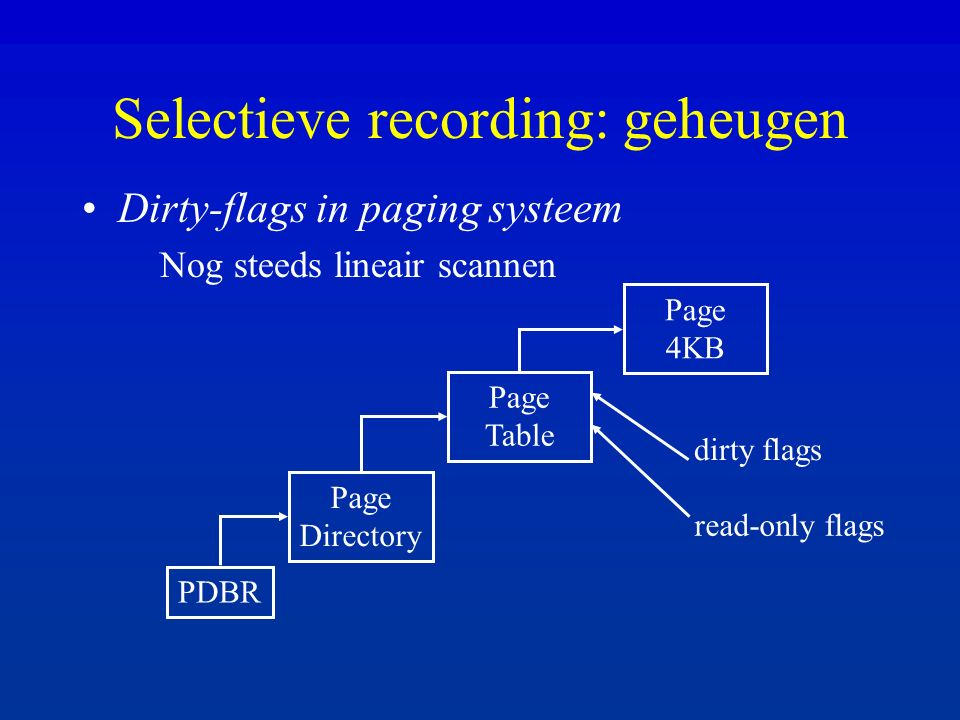 Dirty-flags in paging systeem Nog steeds lineair scannen Selectieve recording: geheugen PDBR Page Directory Page Table Page 4KB dirty flags read-only