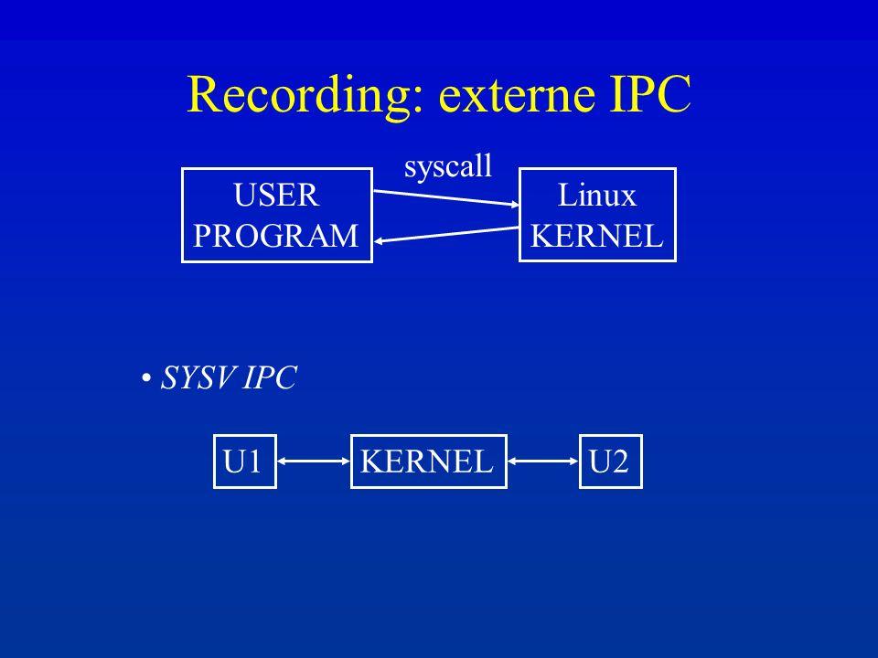 Recording: interne IPC USER PROGRAM task1task2 CLONE Niet-deterministisch  scheduler, IRQs, CPU Een lock-protocol verhelpt dit niet!