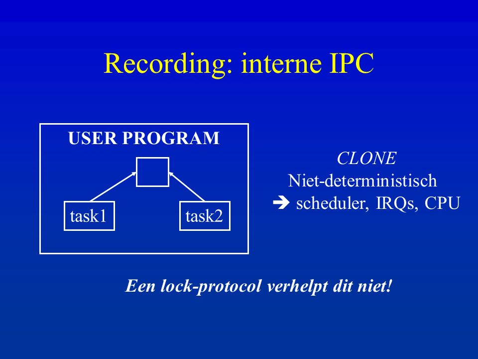 Recording: interne IPC USER PROGRAM task1task2 CLONE Niet-deterministisch  scheduler, IRQs, CPU Een lock-protocol verhelpt dit niet!