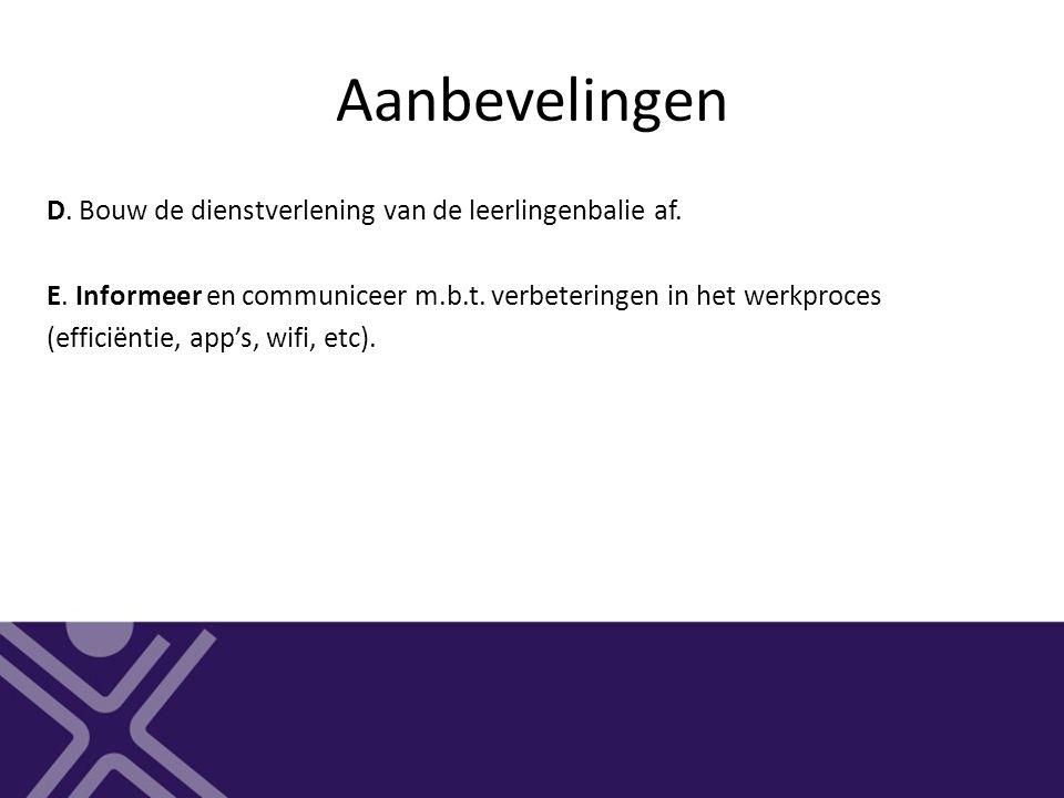Aanbevelingen D. Bouw de dienstverlening van de leerlingenbalie af. E. Informeer en communiceer m.b.t. verbeteringen in het werkproces (efficiëntie, a