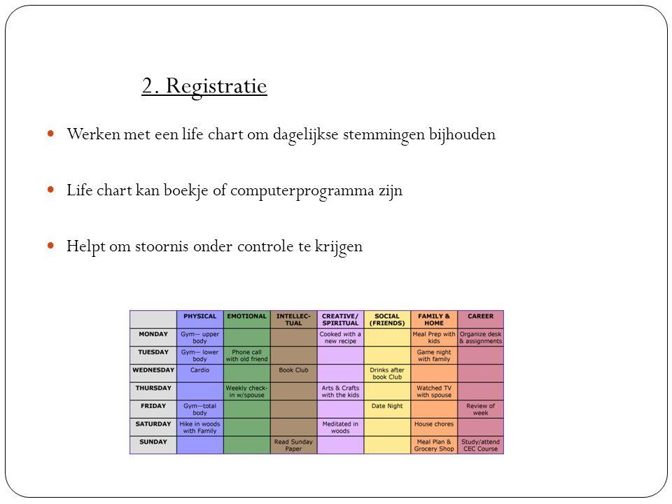 Werken met een life chart om dagelijkse stemmingen bijhouden Life chart kan boekje of computerprogramma zijn Helpt om stoornis onder controle te krijg