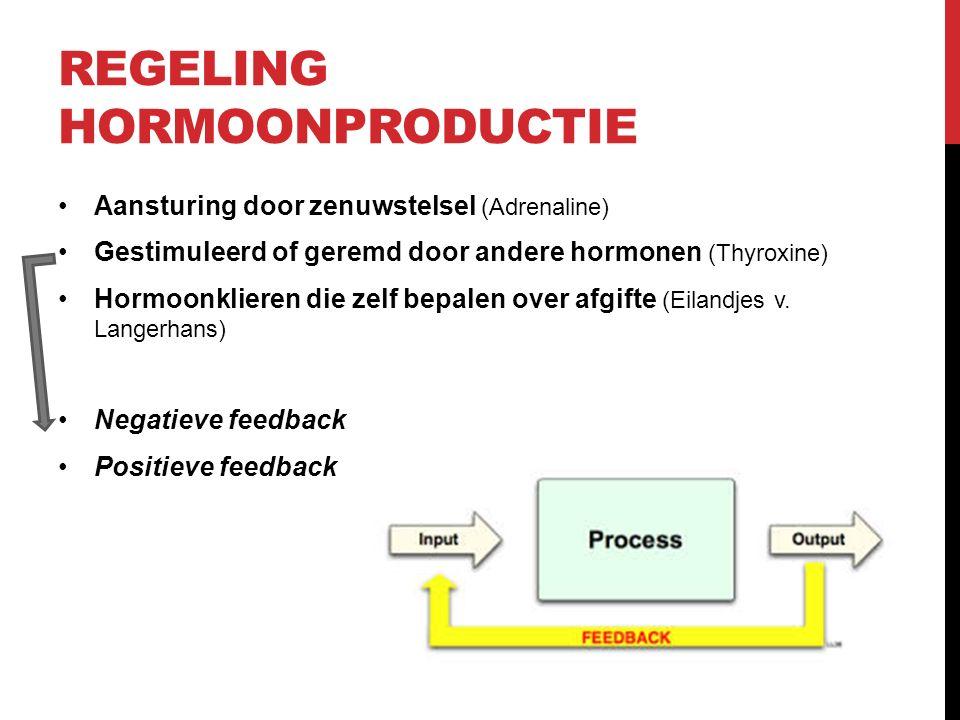 REGELING HORMOONPRODUCTIE Aansturing door zenuwstelsel (Adrenaline) Gestimuleerd of geremd door andere hormonen (Thyroxine) Hormoonklieren die zelf bepalen over afgifte (Eilandjes v.
