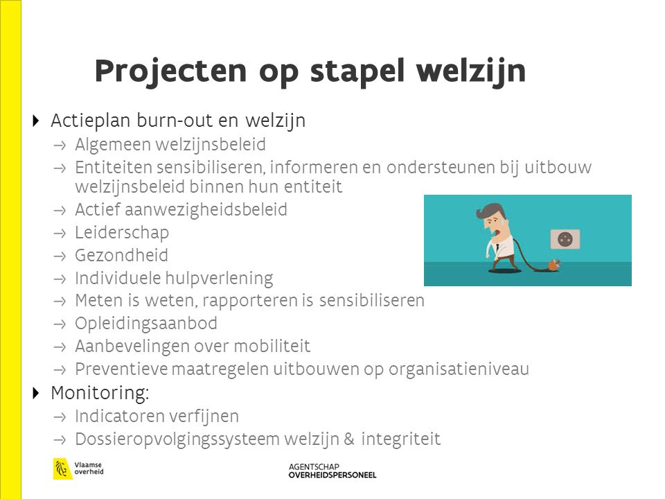 Projecten op stapel welzijn Actieplan burn-out en welzijn Algemeen welzijnsbeleid Entiteiten sensibiliseren, informeren en ondersteunen bij uitbouw we