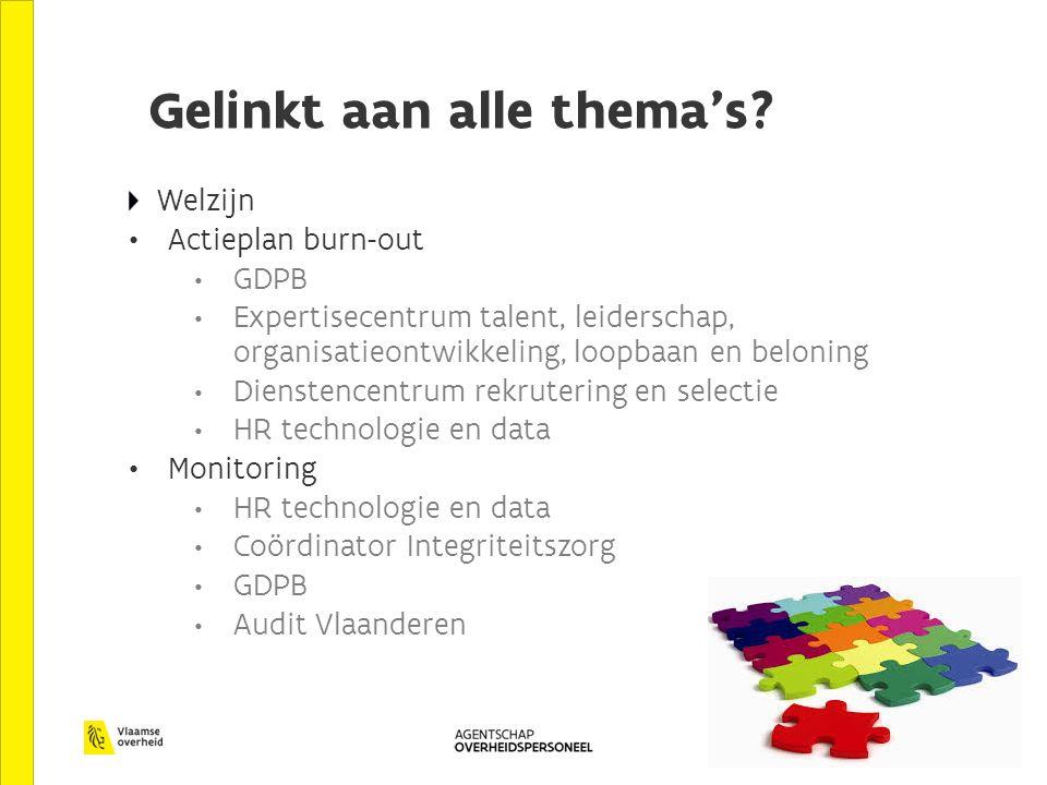 Gelinkt aan alle thema's? Welzijn Actieplan burn-out GDPB Expertisecentrum talent, leiderschap, organisatieontwikkeling, loopbaan en beloning Diensten