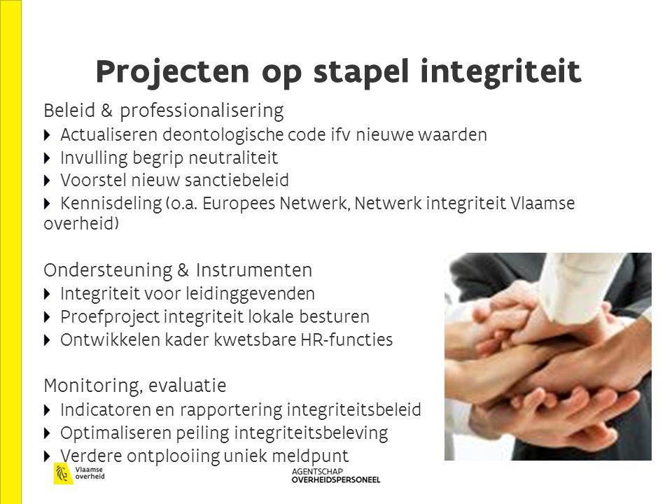 Projecten op stapel integriteit Beleid & professionalisering Actualiseren deontologische code ifv nieuwe waarden Invulling begrip neutraliteit Voorste