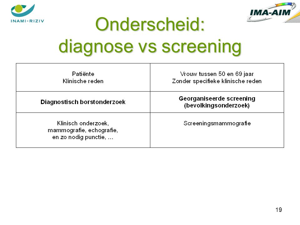 19 Onderscheid: diagnose vs screening