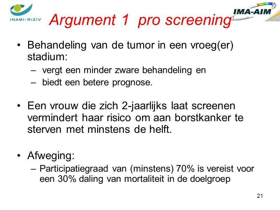 21 Argument 1 pro screening Behandeling van de tumor in een vroeg(er) stadium: – vergt een minder zware behandeling en – biedt een betere prognose.