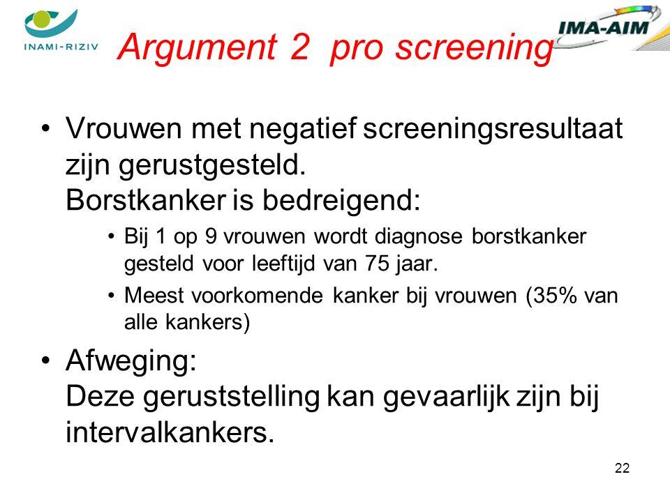 22 Argument 2 pro screening Vrouwen met negatief screeningsresultaat zijn gerustgesteld.